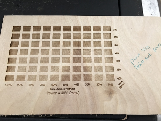 Engraving Annodized Aluminum - Board Configuration and Setup