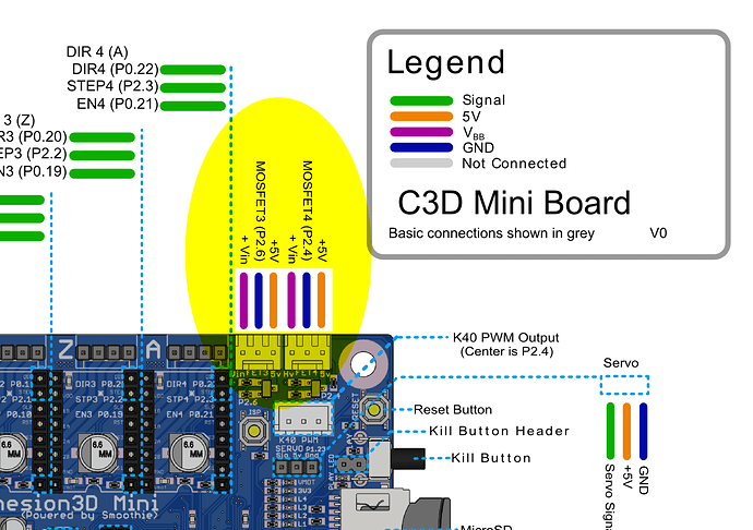 Cohesion3D-Mini-Board-MOSFET3-4