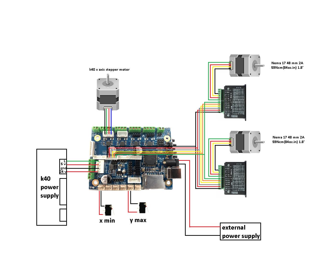 Cohesion 3d laser controller