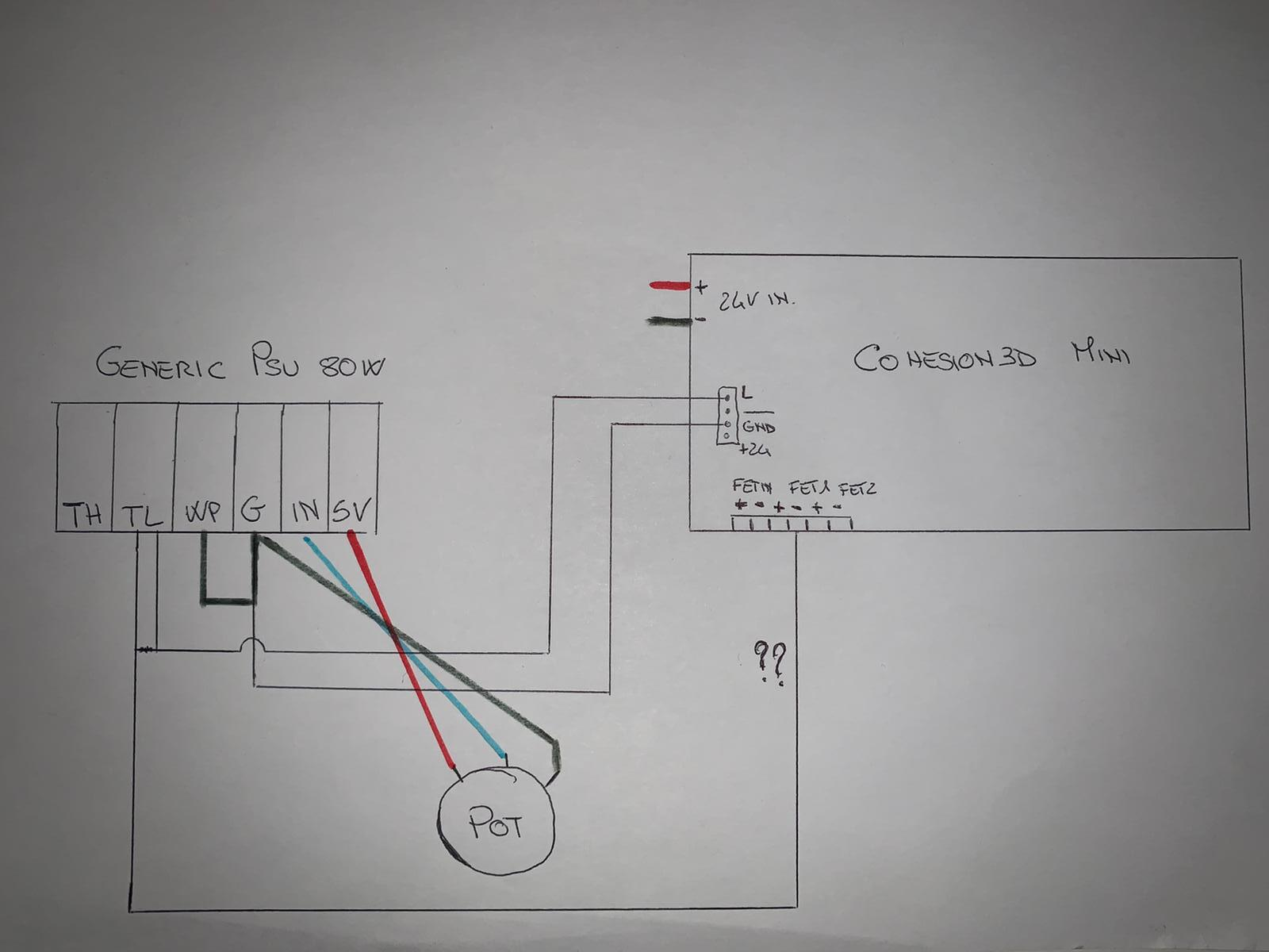 cohesion_wiring_1